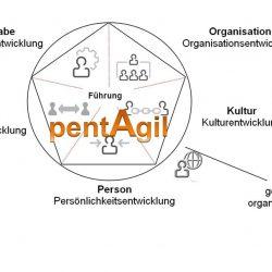 PentAgil-01