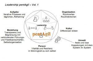 PentAgil-02